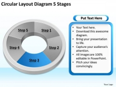 Circular Layout Diagram 5 Stages Business Continuation Plan PowerPoint Slides