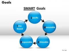 Circular Network Diagram Chart PowerPoint Slides Editable Ppt Templates