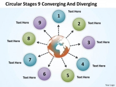 Circular Stages 9 Converging And Diverging Flow Process PowerPoint Slides