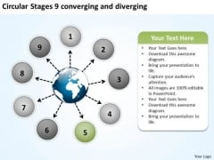 Circular Stages 9 Converging And Diverging Venn Network PowerPoint Slides