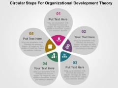 Circular Steps For Organizational Development Theory PowerPoint Templates