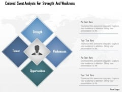 Colored Swot Analysis For Strength And Weakness PowerPoint Template
