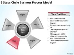 Company Business Strategy 5 Steps Circle Process Model Ppt