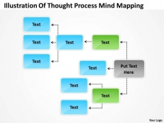 Company Organization Chart Illustration Of Thought Process Mind Mapping PowerPoint Templates