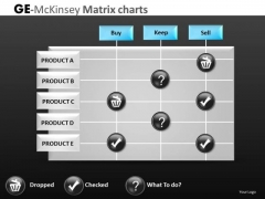 Compare Products Success Profitability PowerPoint Slides
