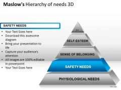 Competition Maslows Hierarchy Of Needs 3d PowerPoint Slides And Ppt Diagram Templates