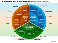 Complex Pie Chart PowerPoint Templates Circle Process Ppt Slides