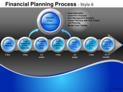 Components Financial Planning Process 6 PowerPoint Slides And Ppt Diagram Templates