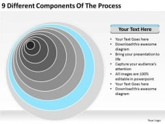 Components Of The Process How To Start Business Plan PowerPoint Templates