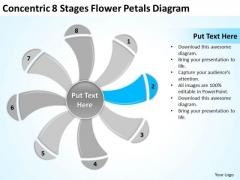 Concentric 8 Stages Flower Petals Diagram Ppt Business Plan Company PowerPoint Slides