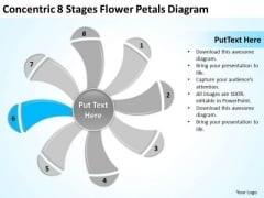 Concentric 8 Stages Flower Petals Diagram Ppt Business Plan Example PowerPoint Slides