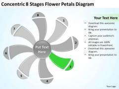 Concentric 8 Stages Flower Petals Diagram Ppt Courier Business Plan PowerPoint Templates