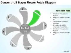 Concentric 8 Stages Flower Petals Diagram Ppt How To Formulate Business Plan PowerPoint Slides
