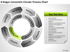 Concentric Circular Process Chart Ppt Business Plan Template PowerPoint Templates