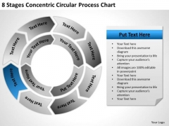 Concentric Circular Process Chart Ppt How To Business Plan PowerPoint Templates