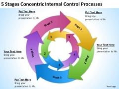 Concentric Internal Control Processes Business Plan Template PowerPoint Templates