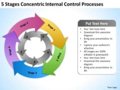 Concentric Internal Control Processes Real Estate Agent Business Plan PowerPoint Slides