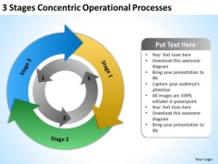 Concentric Operational Processes Creating Business Plan Step By PowerPoint Slides
