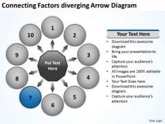 Connecting Factors Diverging Arrow Diagram Business Cycle Spoke Process PowerPoint Slides