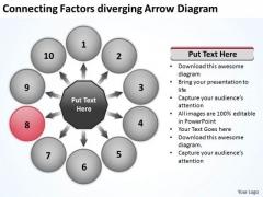 Connecting Factors Diverging Arrow Diagram Circular Cycle Spoke Process PowerPoint Slides