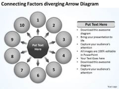 Connecting Factors Diverging Arrow Diagram Circular Flow Chart PowerPoint Slides