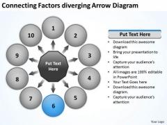 Connecting Factors Diverging Arrow Diagram Cycle Spoke Process PowerPoint Slides