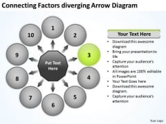 Connecting Factors Diverging Arrow Diagram Ppt Circular Process Network PowerPoint Templates