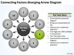 Connecting Factors Diverging Arrow Diagram Ppt Cycle Circular Process Network PowerPoint Templates