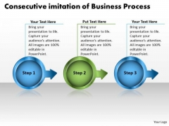 Consecutive Imitation Of Business Process Using 3 Circular Boxes PowerPoint Templates