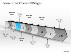 Consecutive Process 10 Stages Unified Modeling Language PowerPoint Slides