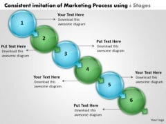 Consistent Imitation Of Marketing Process Using 6 Stages System Flow Chart PowerPoint Slides