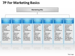 Consulting PowerPoint Template 7p For Marketing Basics Ppt Slides