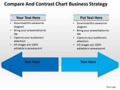 Consulting PowerPoint Template Compare And Contrast Chart Business Strategy Slides