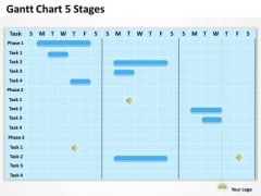 Consulting PowerPoint Template Gantt Chart 5 Stages Ppt Templates