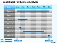 Consulting PowerPoint Template Gantt Chart For Business Analysis Ppt Templates