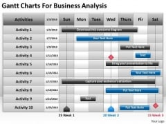 Consulting PowerPoint Template Gantt Charts For Business Analysis Ppt Templates