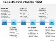 Consulting PowerPoint Template Timeline Diagram For Business Project Ppt Templates