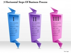 Consulting Slides 3 Horizontal Steps Of Business Process Business Presentation