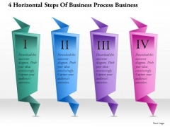Consulting Slides 4 Horizontal Steps Of Business Process Business Presentation