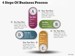 Consulting Slides 4 Steps Of Business Process Business Presentation