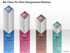 Consulting Slides Bar Chart For Data Interpretation Business Presentation