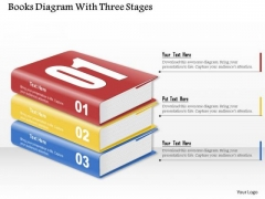 Consulting Slides Books Diagram With Three Stages Business Presentation