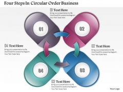 Consulting Slides Four Steps In Circular Order Business Presentation