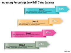 Consulting Slides Increasing Percentage Growth Of Sales Business Presentation