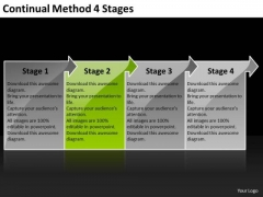 Continual Method 4 Stages Business Process Flow Chart Examples PowerPoint Slides