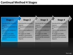 Continual Method 4 Stages Business Prototyping PowerPoint Templates