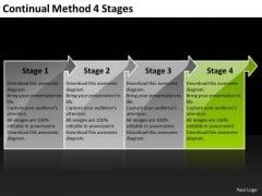 Continual Method 4 Stages Circuit Drawing PowerPoint Slides