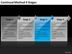 Continual Method 4 Stages Ppt Diagram Of Business Plan PowerPoint Templates