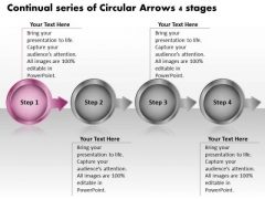 Continual Series Of Circular Arrows 4 Stages Flow Chart Maker Free PowerPoint Templates