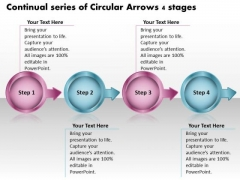 Continual Series Of Circular Arrows 4 Stages Flowcharting Tools PowerPoint Slides